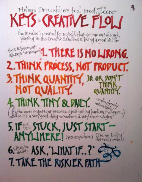 Keys to Creative Flow: mockup draft 2