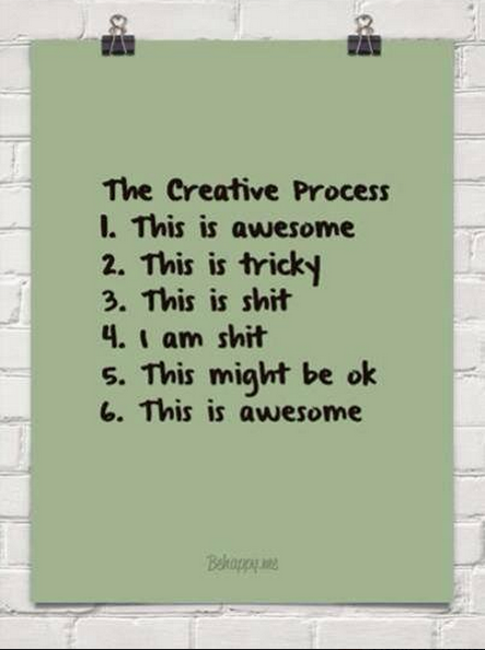BeHappy.me Creative Process