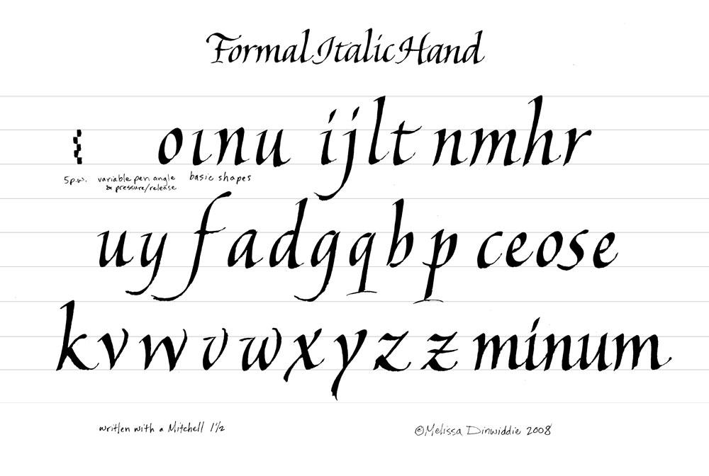Formal Italic Exemplar 1000x672
