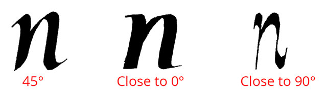 "The letter ""n"" written in calligraphy at different pen angles."