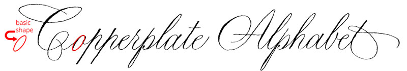 Pointed pen copperplate, showing the oval basic shape
