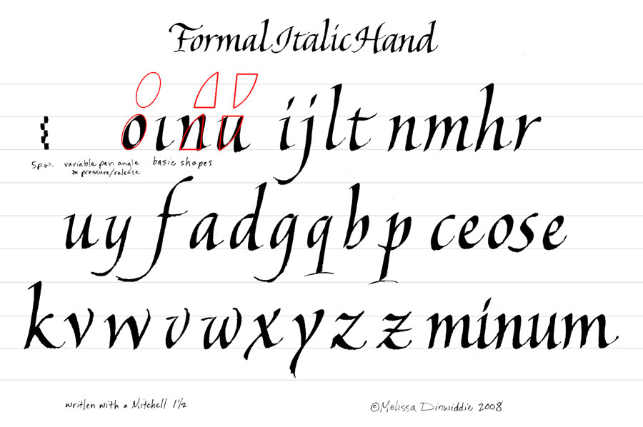 Italic calligraphy basic shapes