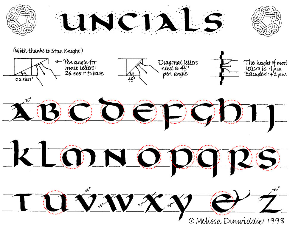 Uncials exemplar, showing how the letters are based on a round shape