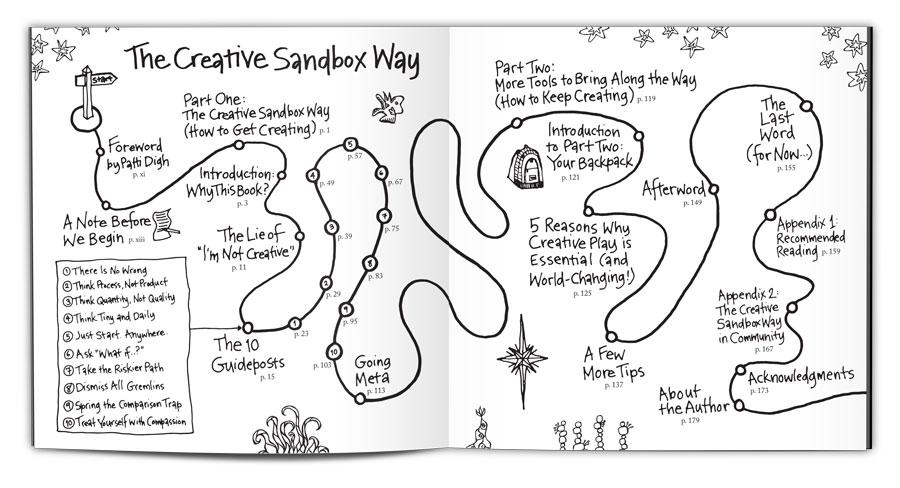 Creative Sandbox Way