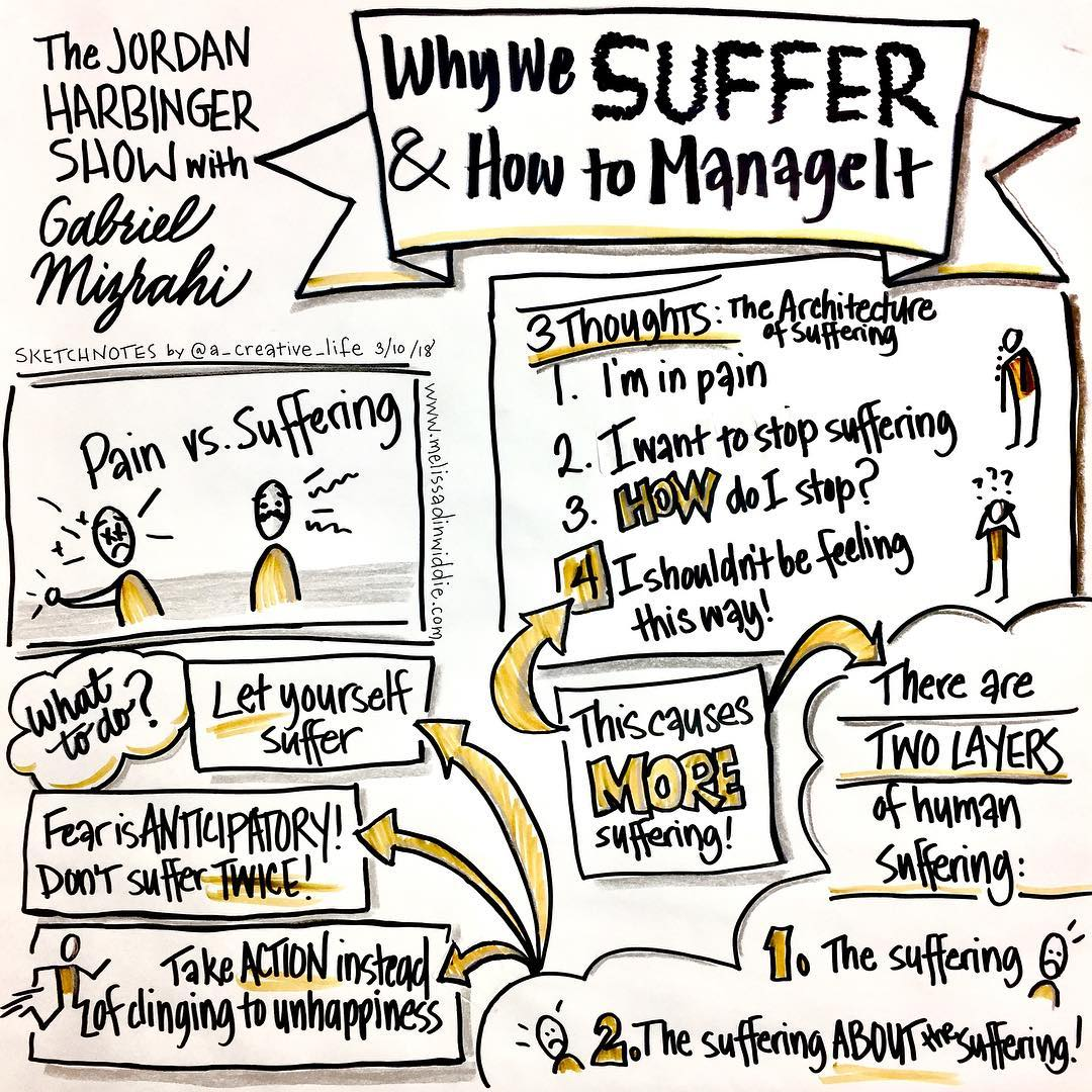 #VisualShownote #Podsketch - Why We Suffer & How to Manage It from The Jordan Harbinger Show