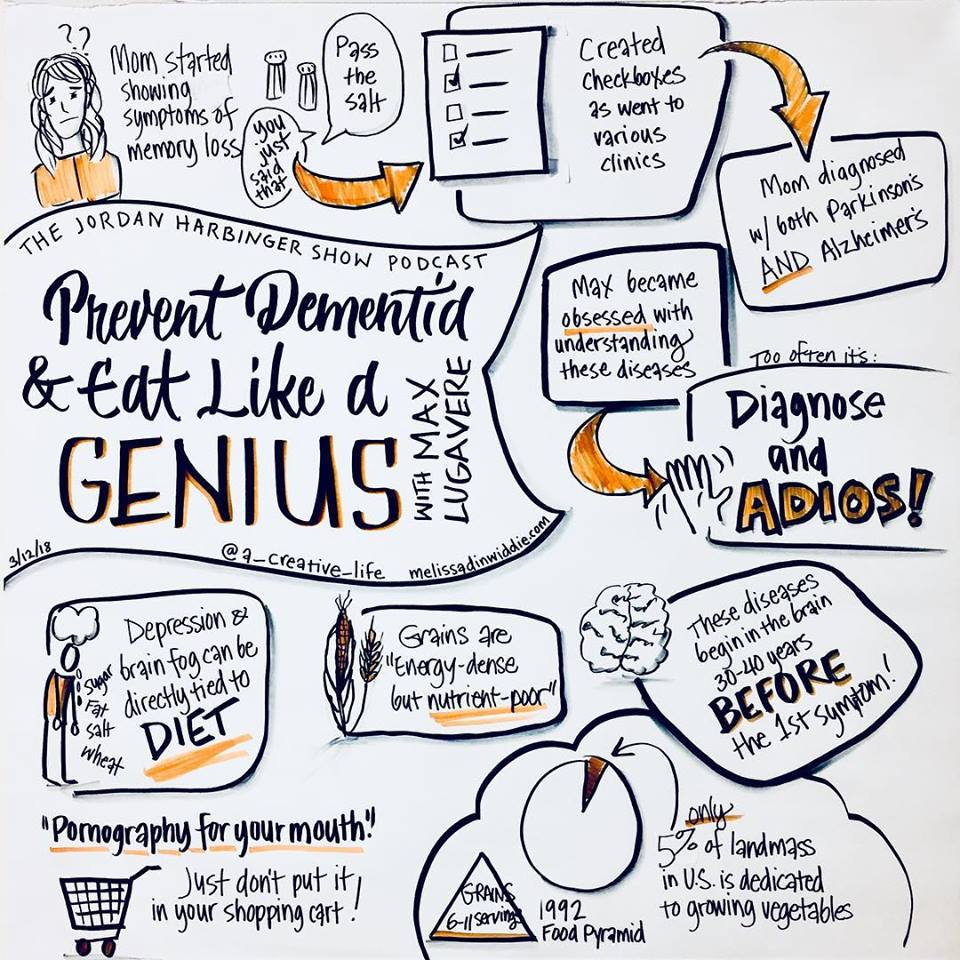 #VisualShownote #Sketchpod - Prevent Dementia & Eat Like a Genius with Max Lugavere from the Jordan Harbinger Show