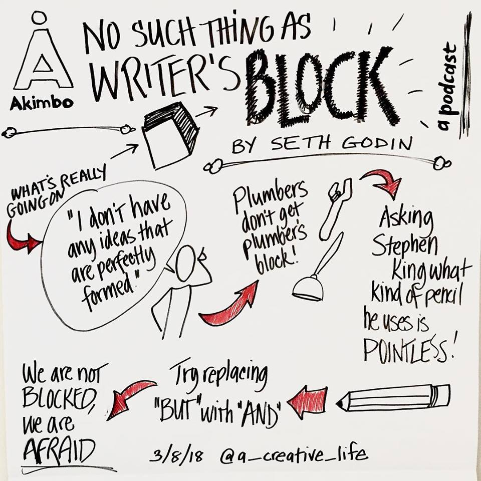 #VisualShownote #podsketch - No Such Thing as Writer's Block - from Akimbo with Seth Godin